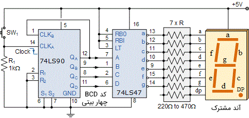 مدار نهایی شمارنده BCD چهار بیتی