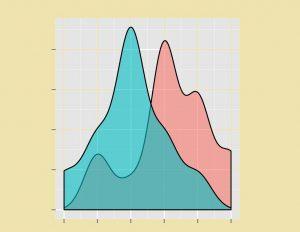 آزمون دآگوستینو (D'Agostino's K-squared test) — به زبان ساده
