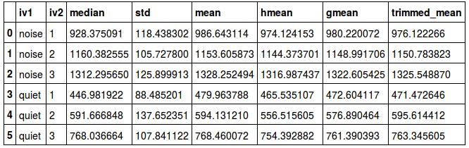 descriptive_stats_using_pandas_numpy_scipy