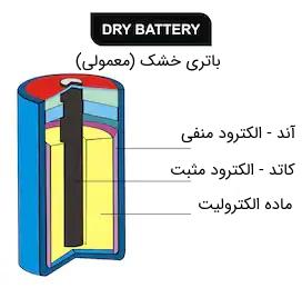 ساختار باتری