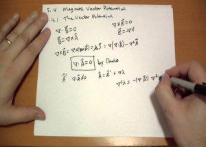 فرم پتانسیلی معادلات ماکسول — به زبان ساده