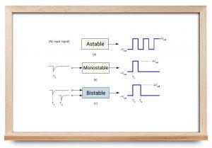 مولتی ویبراتور — راهنمای جامع