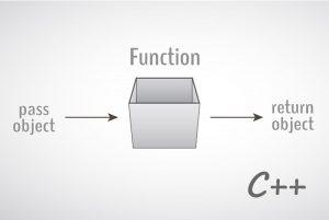 ارسال یک شیء به تابع و بازگشت آن در ++C — به زبان ساده