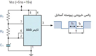 اتصال تایمر ۵۵۵ به عنوان مولتی ویبراتور آستابل