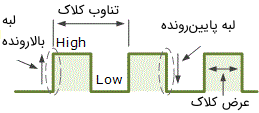شکل موج سیگنال کلاک