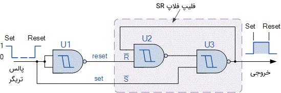 مدار مولتی ویبراتور بایاستابل