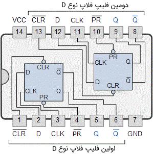 مدار داخلی آیسی74LS74 Dual