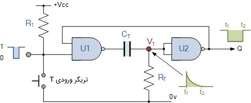 مدار مونواستابل با گیت NAND