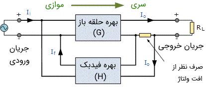 سیستم فیدبک موازی-سری