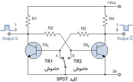 مدار یک مولتی ویبراتور بای استابل