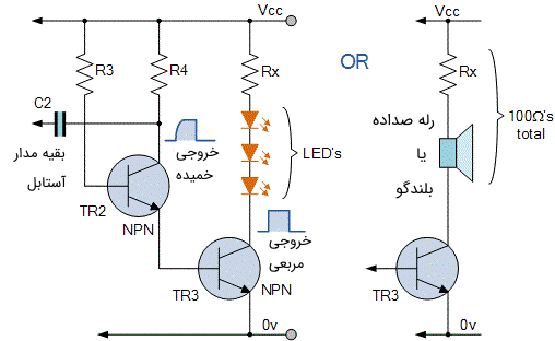 اضافه کردن ترانزیستور سوم به مدار مولتی ویبراتور آستابل