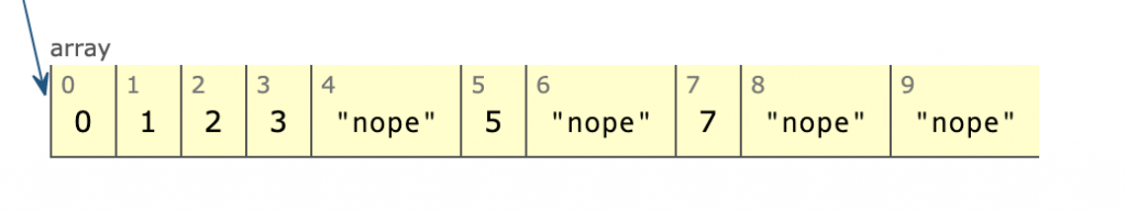 الگوریتم شمارش اعداد اول