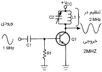 شماتیک مدار ضرب کننده فرکانسی