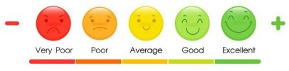 5-point-likert-scale