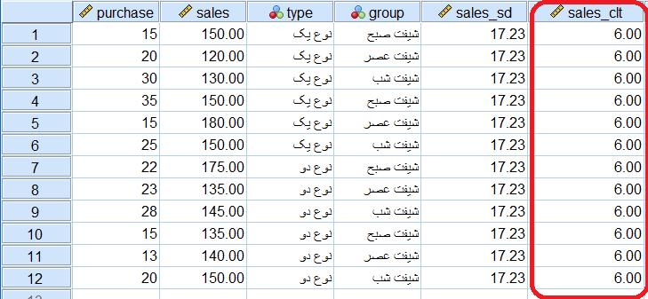 Aggregate Data dialog q2 result