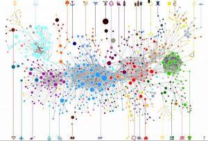 تشخیص ناهنجاری در شبکه های اجتماعی آنلاین— راهنمای جامع