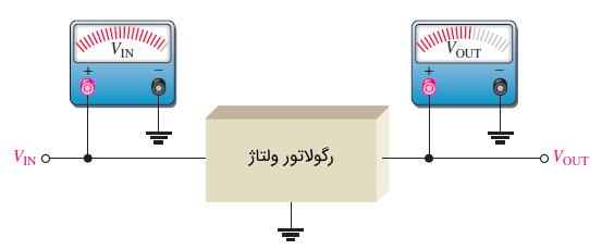 نمایی از یک رگولاتور خط