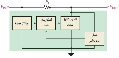 اجزای اساسی رگولاتور خطی شنت یا موازی
