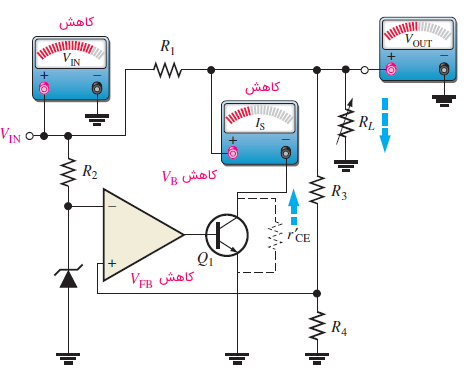 عملکرد مدار رگولاتور ولتاژ شنت در مود کاهش ولتاژ ورودی و مقاومت بار