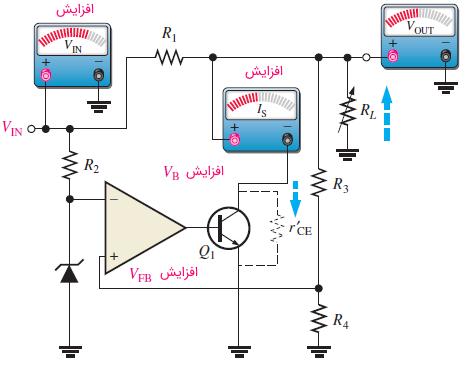 عملکرد مدار رگولاتور ولتاژ شنت در مود افزایش ولتاژ ورودی و مقاومت بار