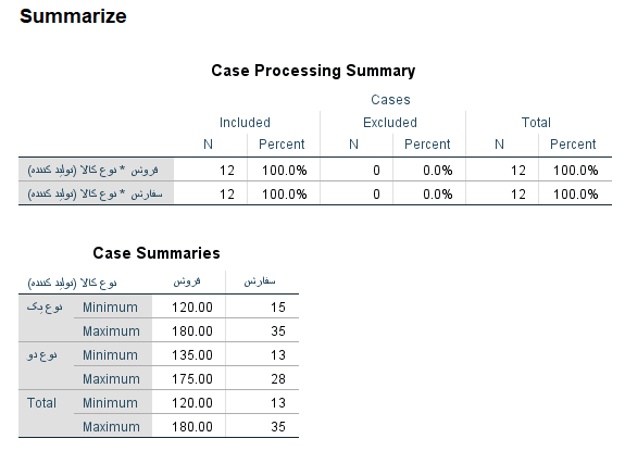Case Summary q4 results