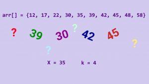 برنامه پیدا کردن k نزدیک ترین عنصر به یک مقدار — راهنمای کاربردی