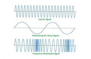 مدولاسیون فرکانس — از صفر تا صد