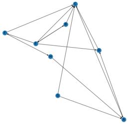 الگوریتم HITS در پایتون -- راهنمای کاربردی