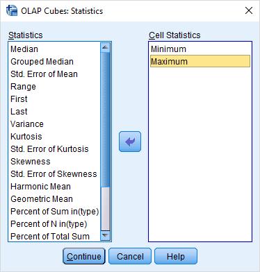 OLAP Cubes Statistics q4