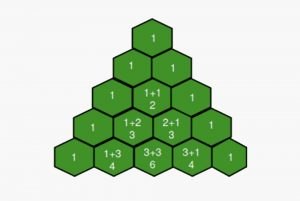مثلث پاسکال در جاوا اسکریپت — به زبان ساده