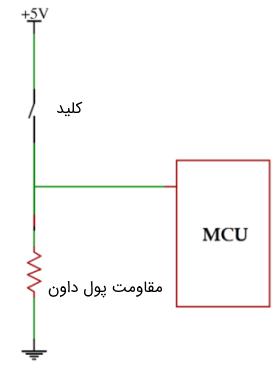 اتصال یک مقاومت پول داون بین خروجی و ولتاژ صفر ولت