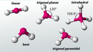 شکل مولکول — به زبان ساده