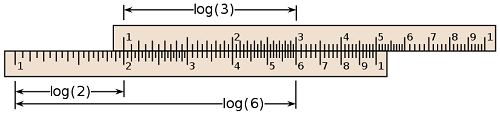 Slide_rule_with_labels
