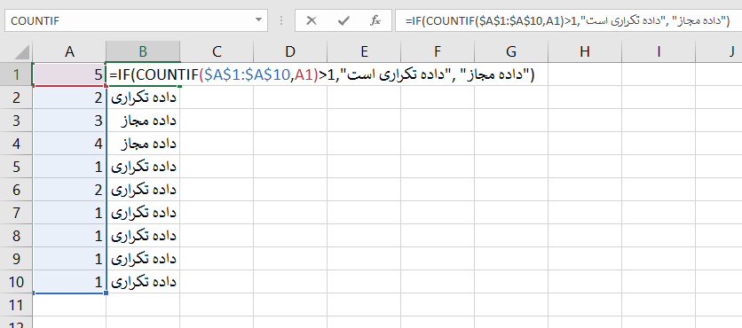 countif parameters and results