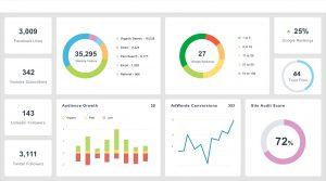 داشبورد مدیریتی در اکسل — راهنمای کاربردی
