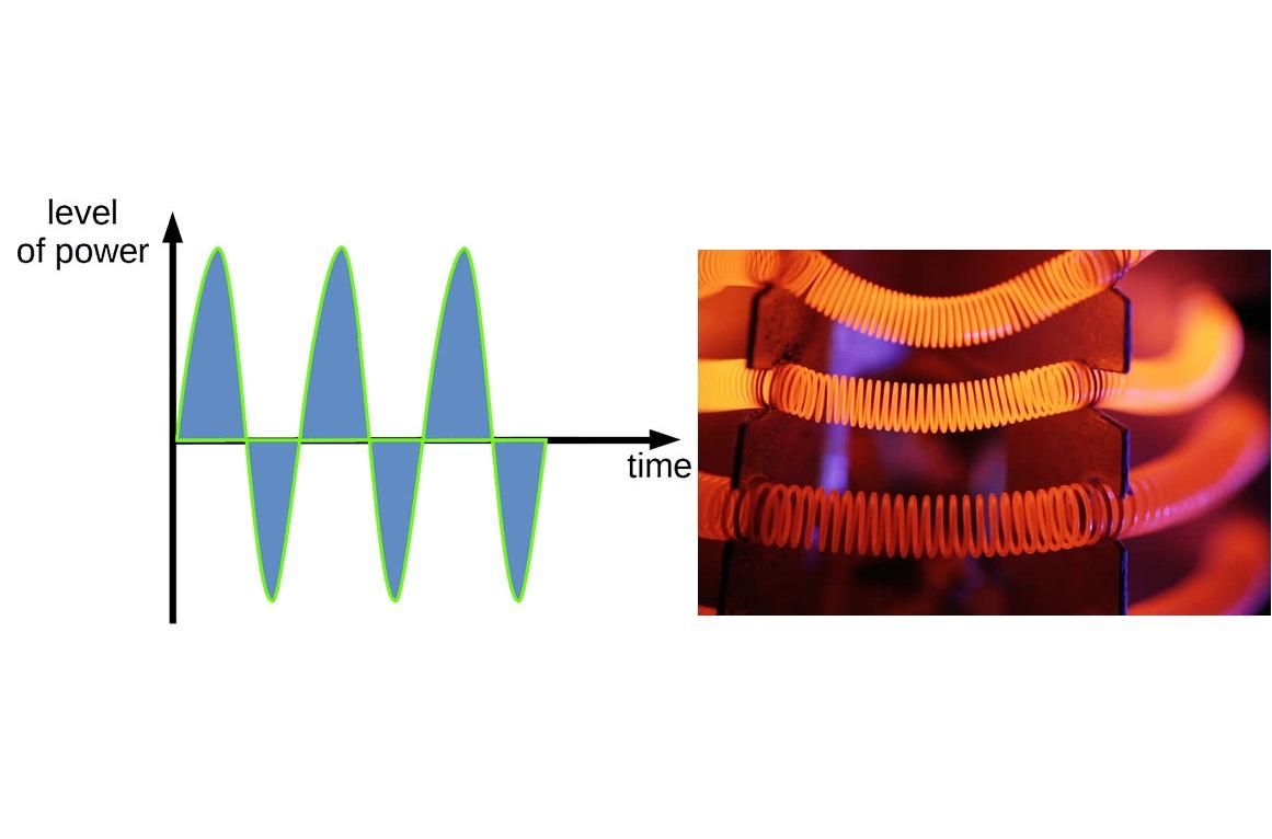 انرژی و توان سیگنال — از صفر تا صد