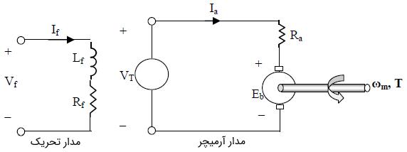 شکل 4: مدار موتور DC