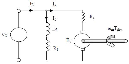 شکل 6: موتور DC شنت