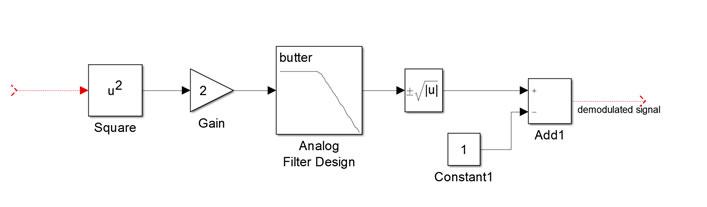 شبیهسازی دمدولاسیون دامنه به روش مربعات در سیمیولینک