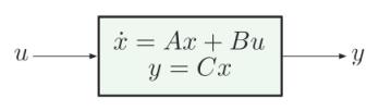 یک سیستم خطی با شرایط اولیه صفر
