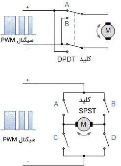 نمایی از دو مدار برای کنترل جهت چرخش موتور DC