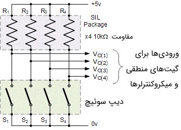 مدار واسط ورودی برای دیپ سوئیچ