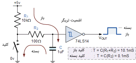 یک مدار دیبانس RC برای صاف کردن ولتاژ کلیدزنی