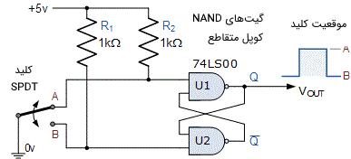 یک مدار دیبانس کلیدزنی با استفاده از دو گیت NAND