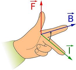 قانون دست چپ فلمینگ