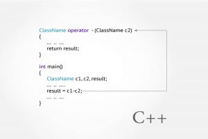 Overload کردن عملگر در ++C — راهنمای جامع