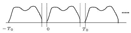 سیگنال متناوب پیوسته با زمان