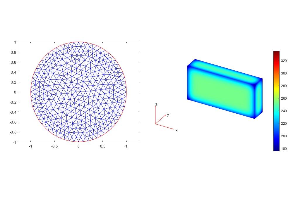 معادله پواسون — راهنمای جامع