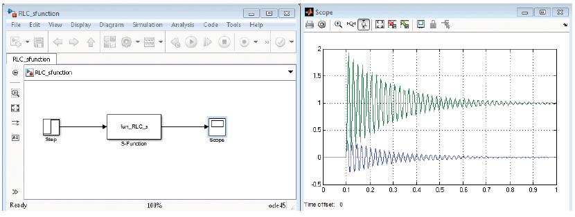 شکل ۶: تشکیل مدل در سیمولینک با استفاده از S-function