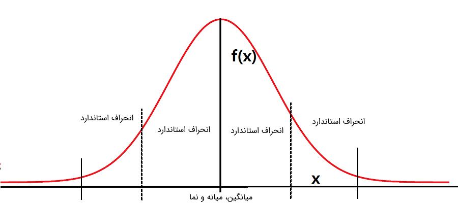 t-distribution-comparison